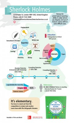 An infographic resume for Sherlock Holmes, courtesy of McGraw-Hill Professional