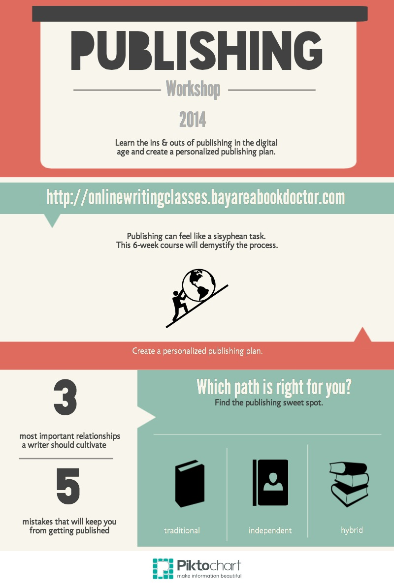 publishing infographic